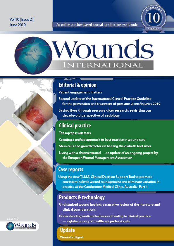 Diabetic Foot Ulcers Wounds International